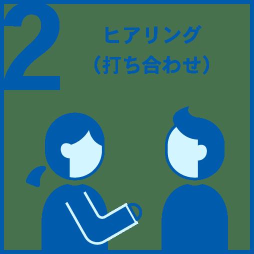 2.ヒアリング(打ち合わせ)